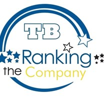 Ranking The Company in Haarlem