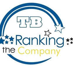 Ranking The Company
