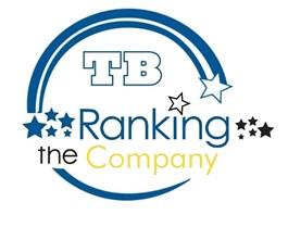 Ranking The Company